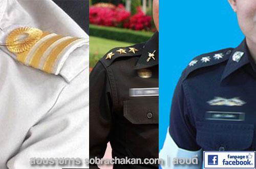 การเทียบเท่าตำแหน่งข้าราชการพลเรือนสามัญ กับข้าราชการทหาร ตำรวจ